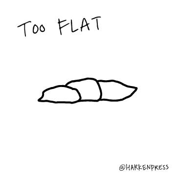 Fig 2. Too flat