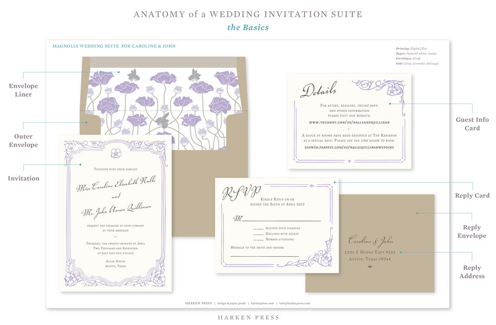 Standard Wedding Invitation Wording: Anatomy Of A Wedding Invitation Suite