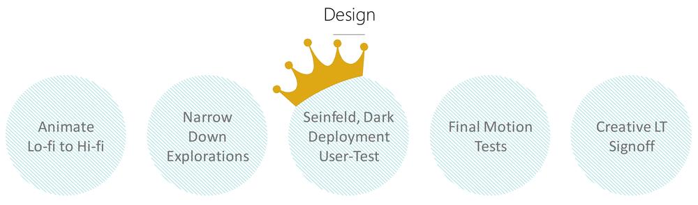 DesignSlide.png