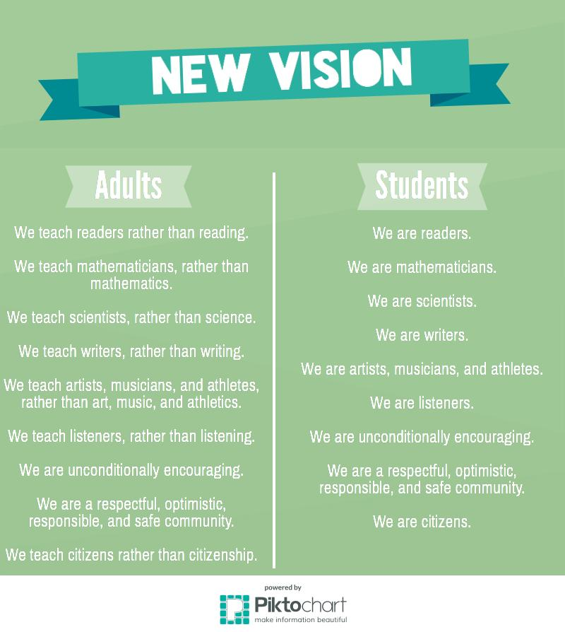 New vision Infographic-2.jpg