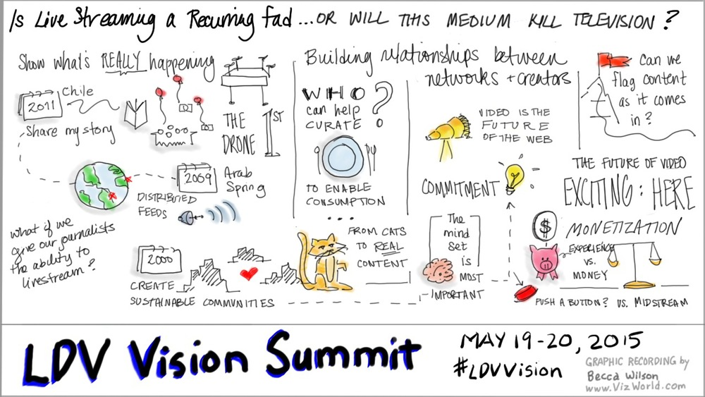 Panel: Is Live Video Streaming A Fad? By Graphic Recorder ©Becca Wilson