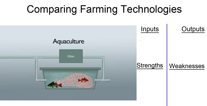 Comparing farming technology