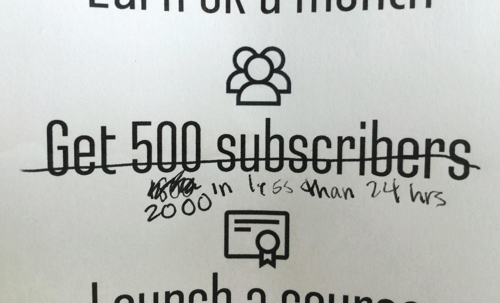500 Subscribers Goal