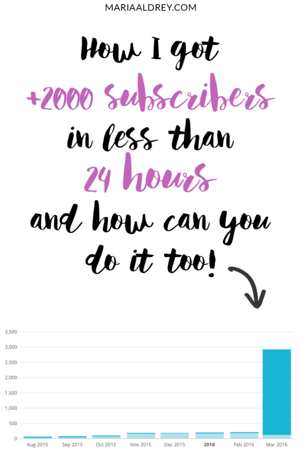 How @mariaaldrey got 2k subscribers in less than 24 hours and how can you do it too