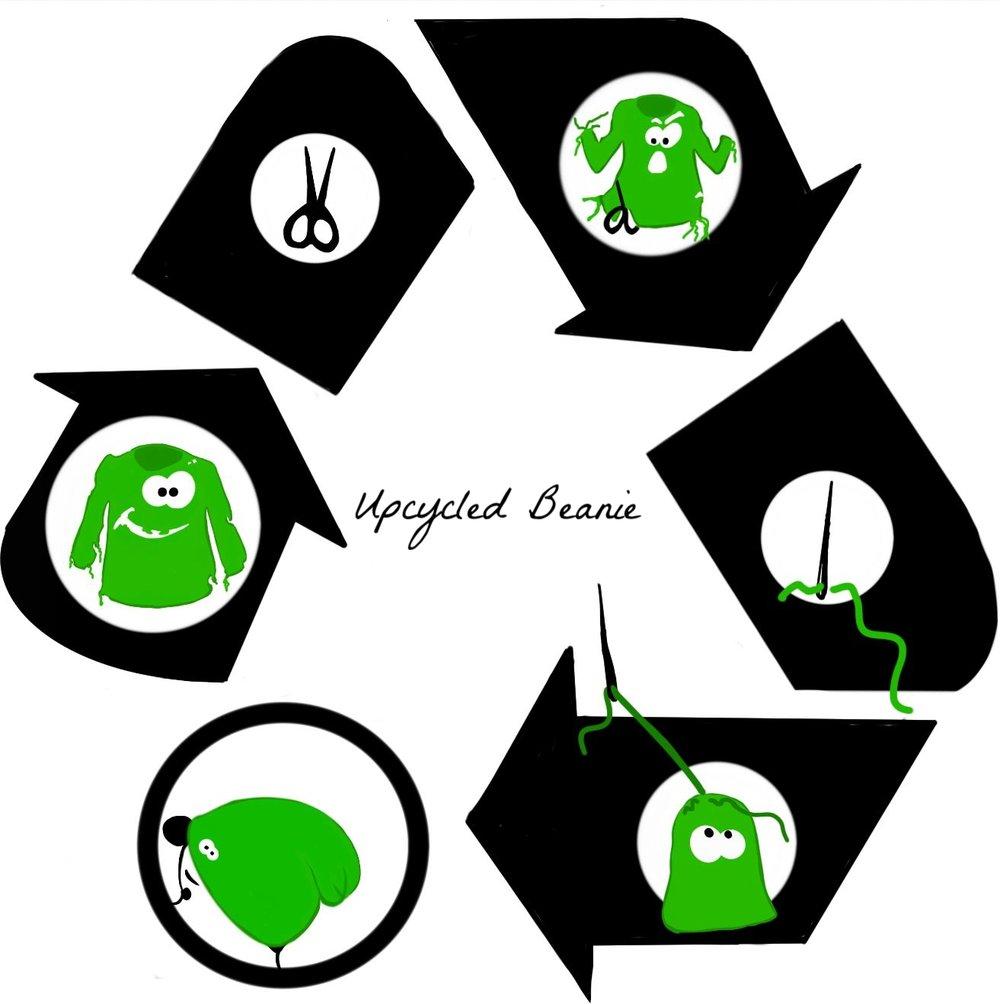upcycled beanie.jpg