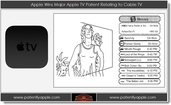 Apple TV Navigation Patent