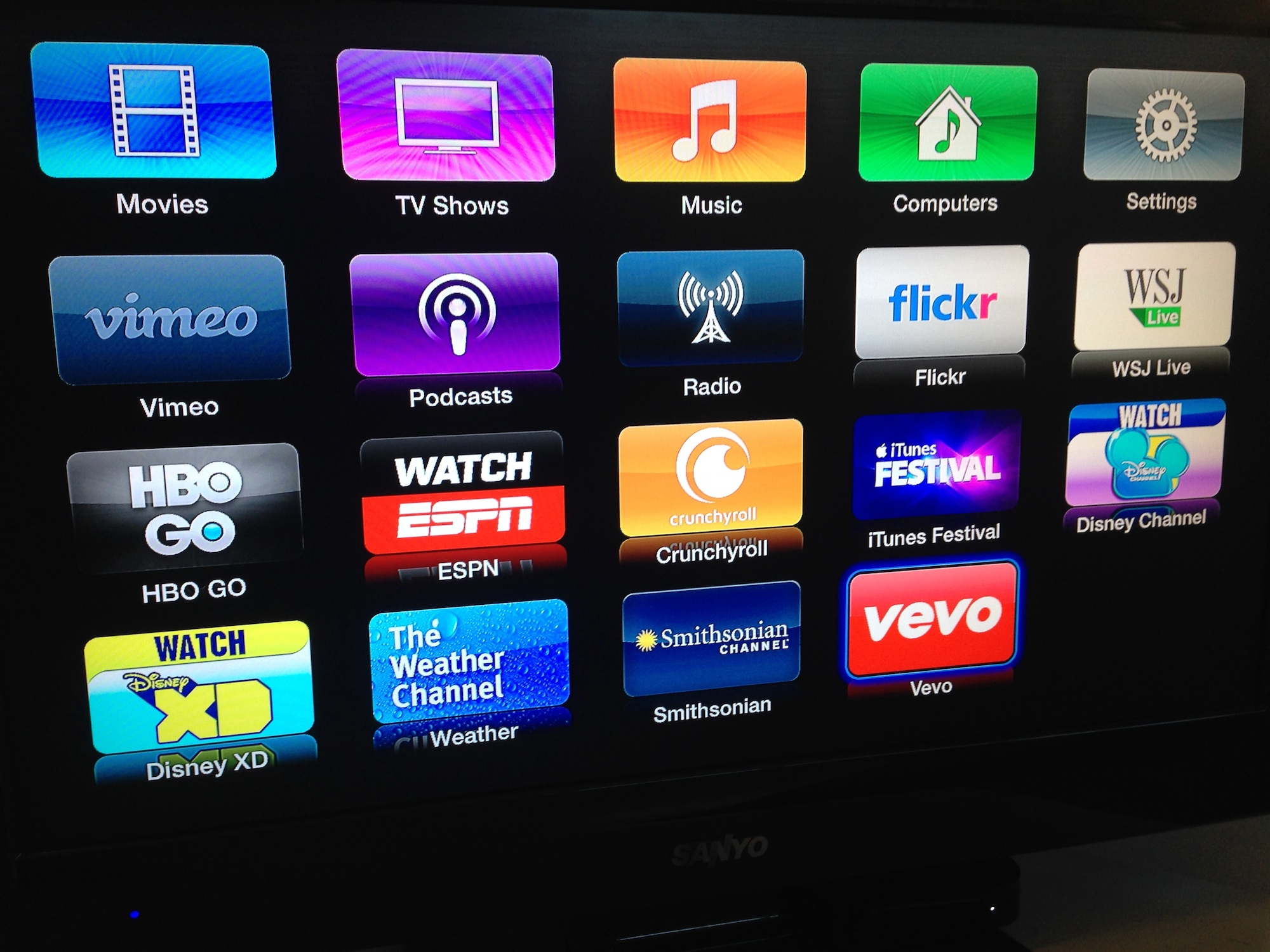 VEVO on Apple TV