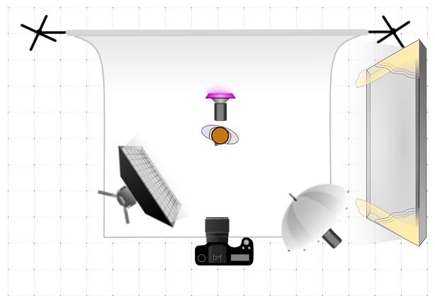 Look one lighting setup