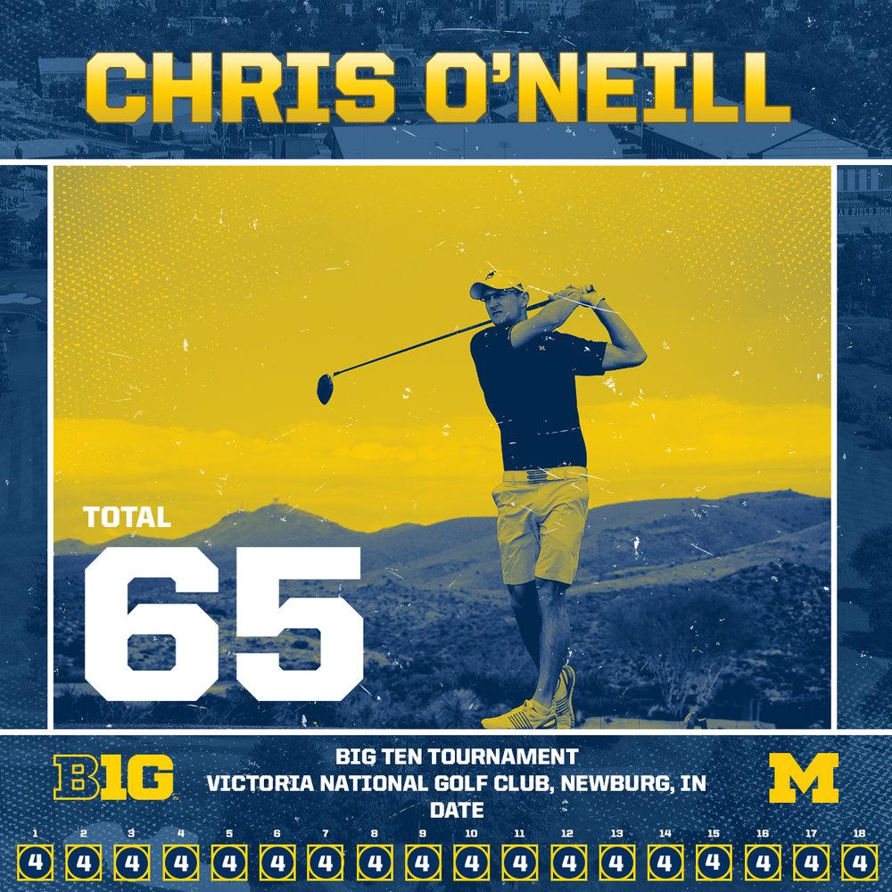 Golf Tee Card