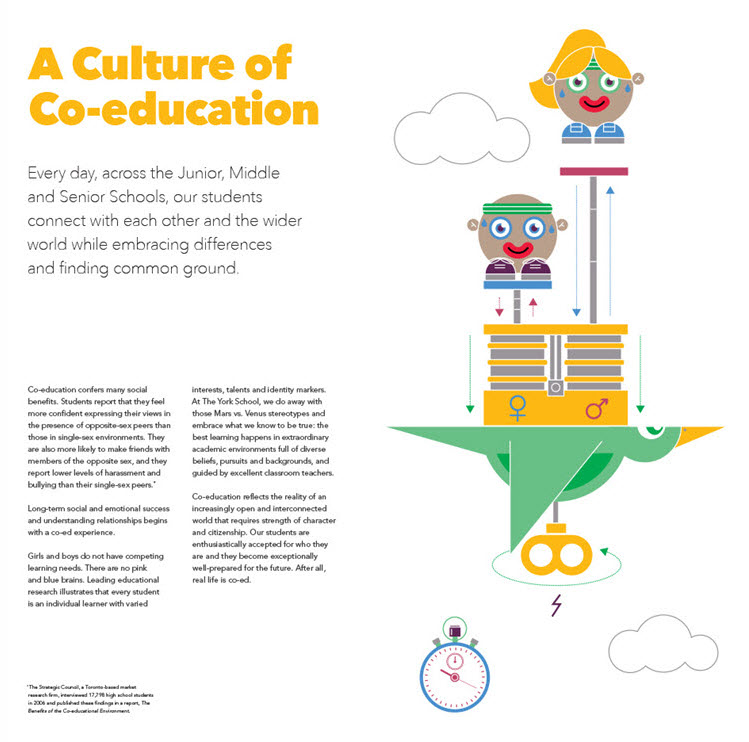A Culture of Co-education - AY171a