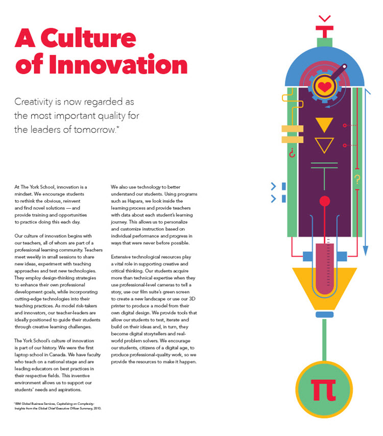 A Culture of Innovation - AY170a