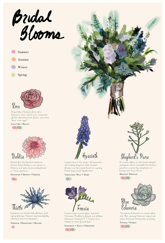 Bridal Blooms - JD281