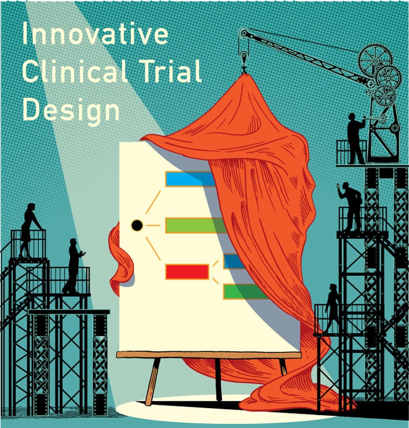 Clinical Design Trial - CW673