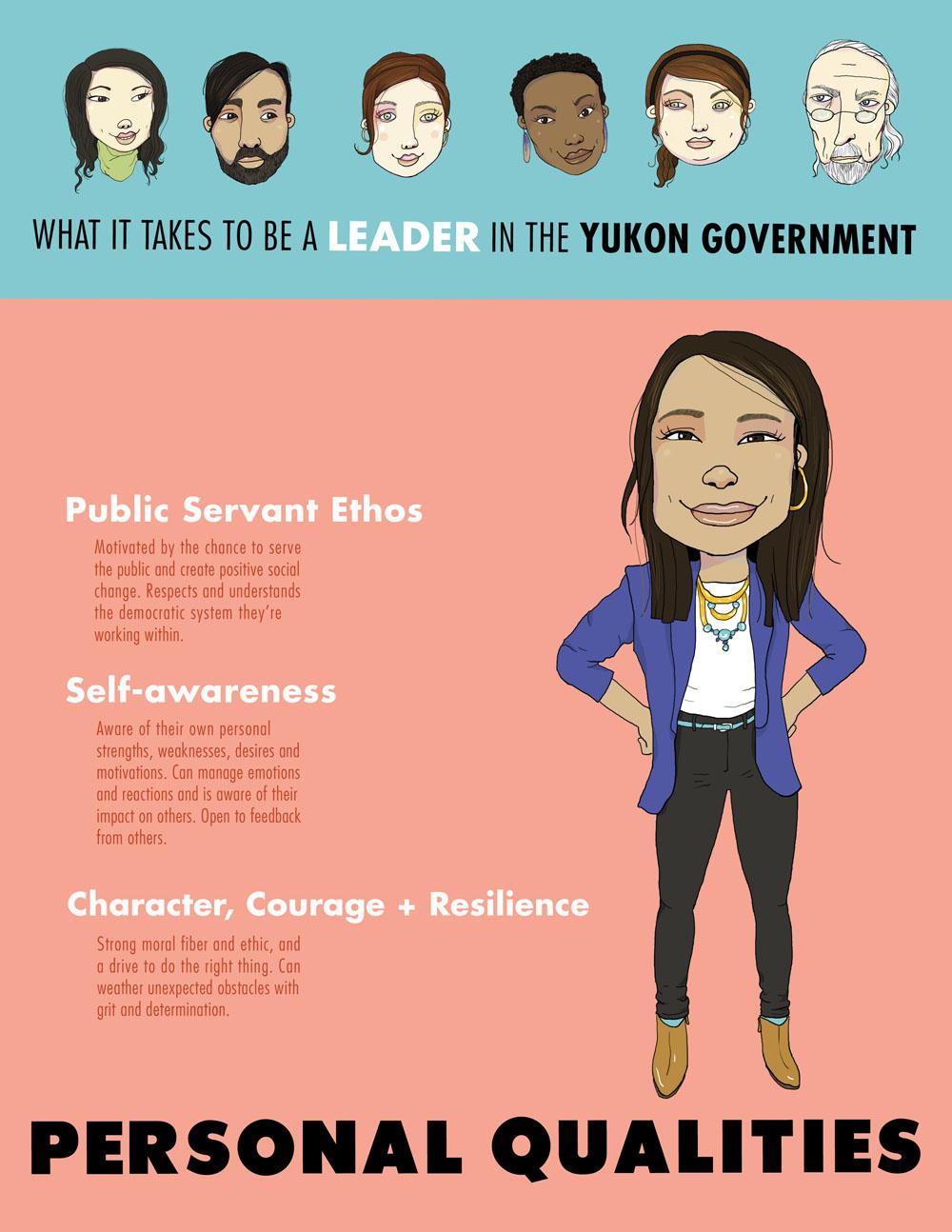 Yukon Gov't Leadership. Illustrated by Monika Melnychuk.