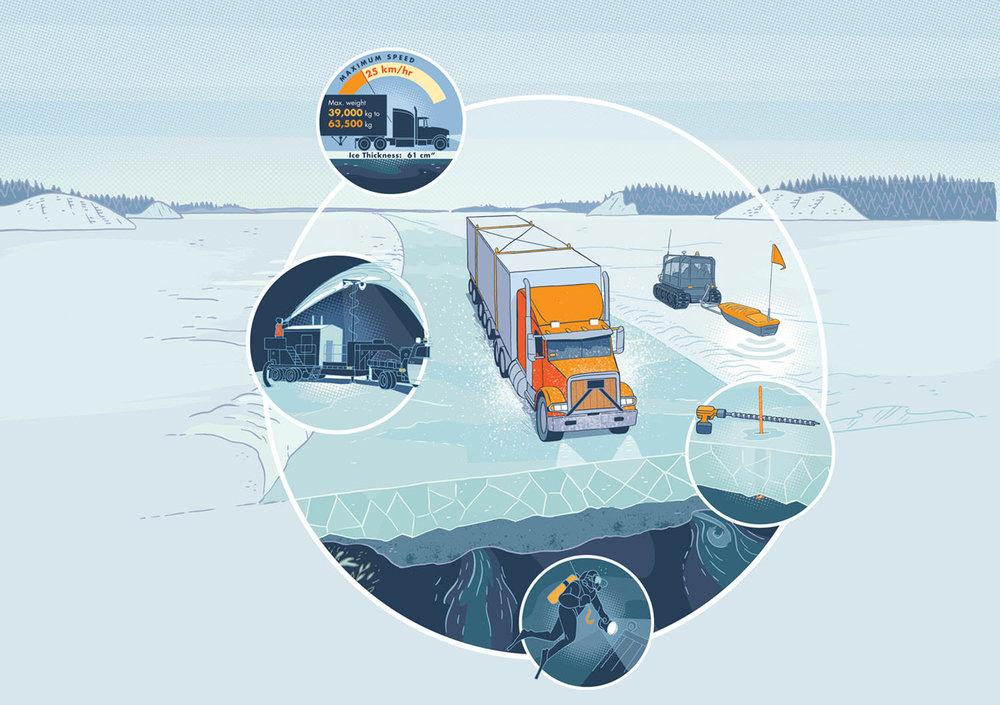 Ice Highway - CW749