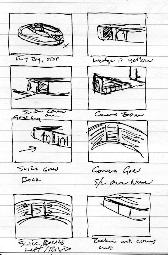 Storyboard of animation