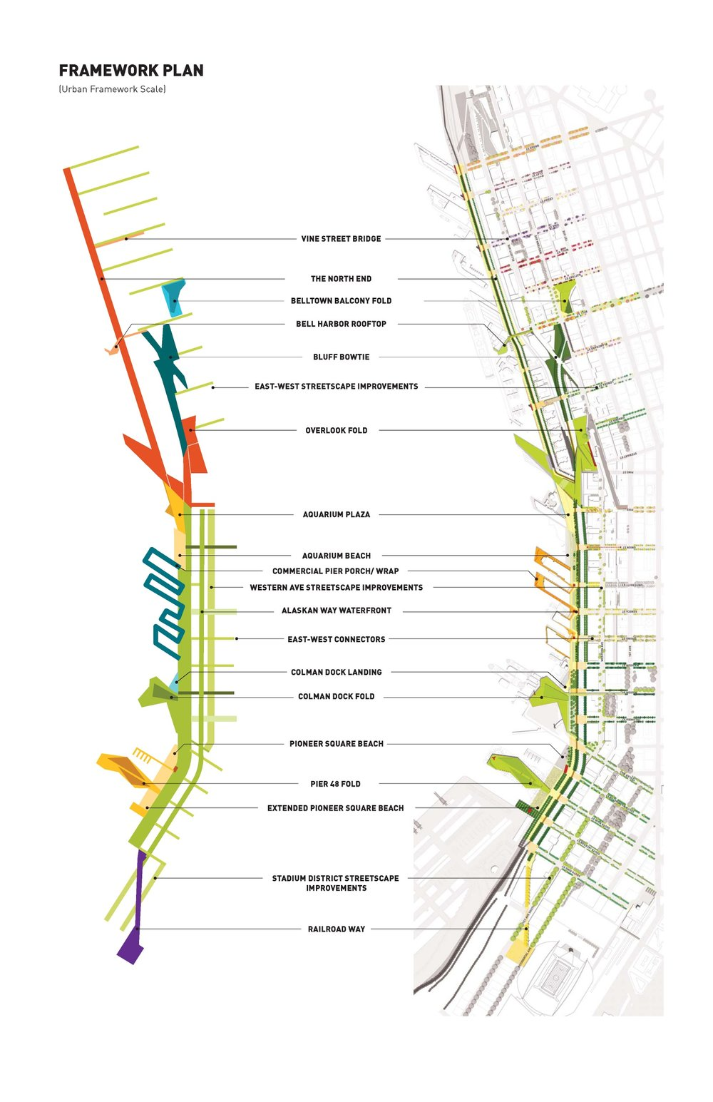 Reference for Seattle waterfront project