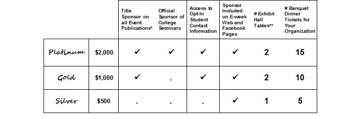 College Sponsorship