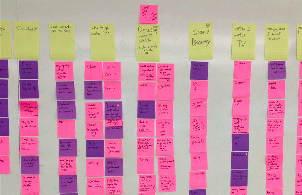 A deeper dive into the the driving themes of the project.