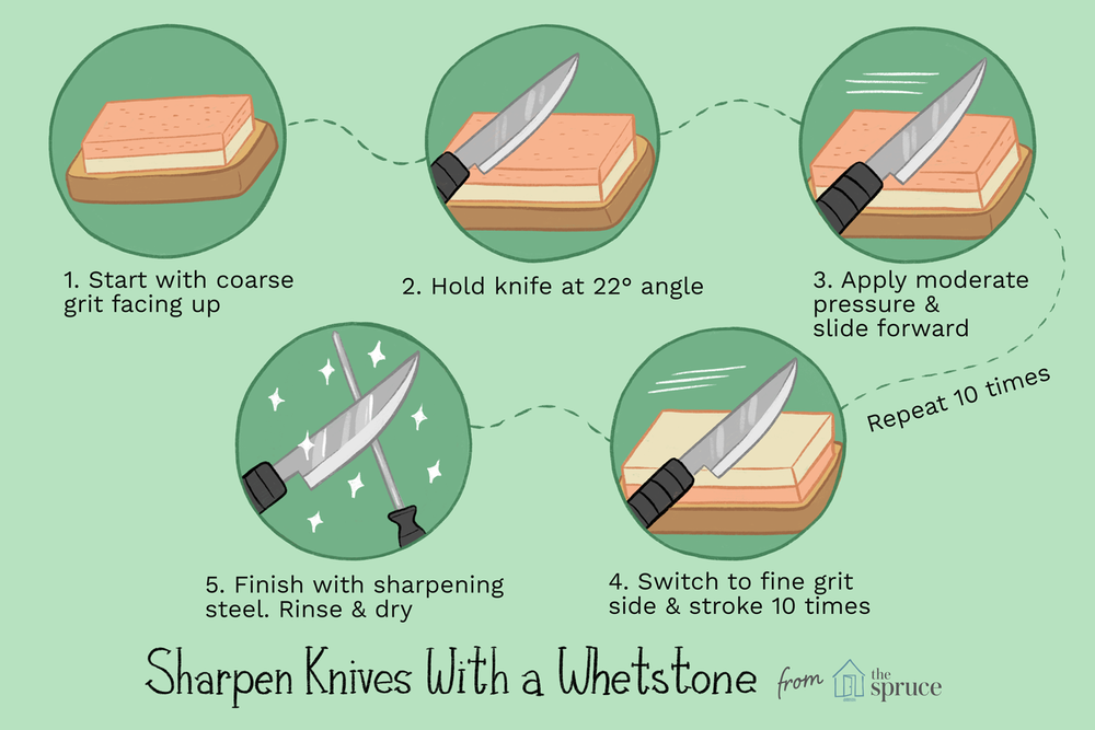 how-to-sharpen-knife-with-whetstone-995817_FINAL.png