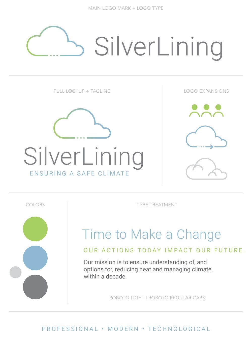 SilverLining_Identity-Overview.jpg