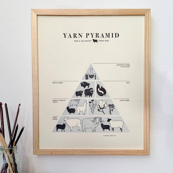 Yarn pyramid art print!