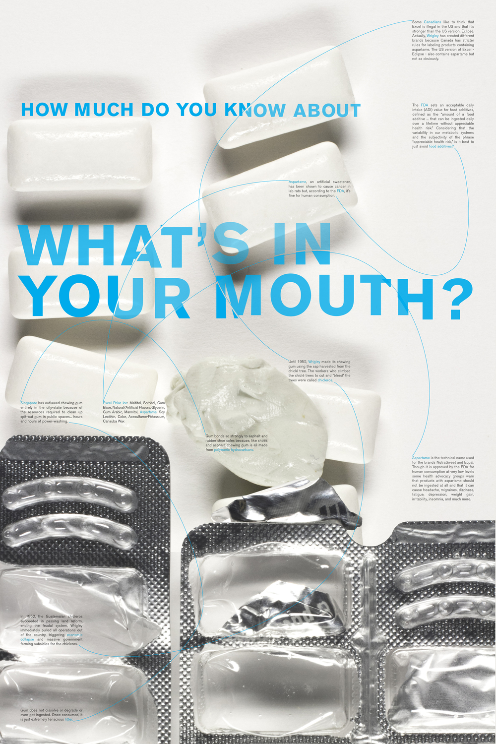 Object Poster: Gum