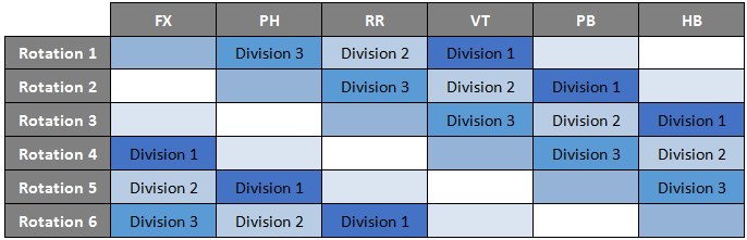 20150905 BGS Champs work order.PNG
