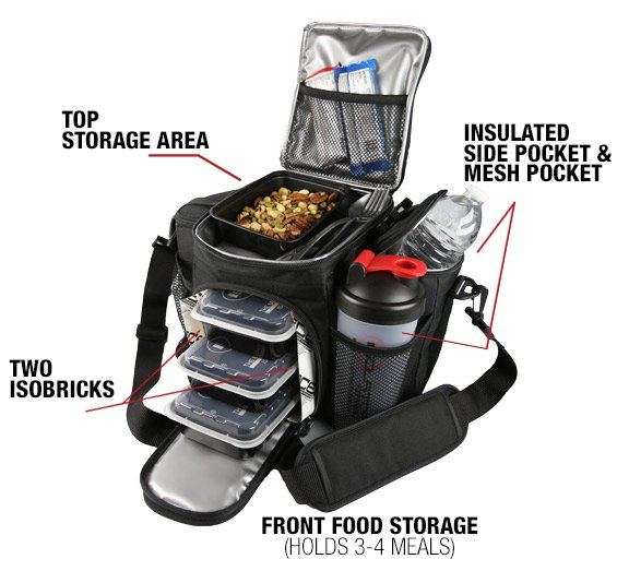 3-meal-isobag-breakdown.jpg