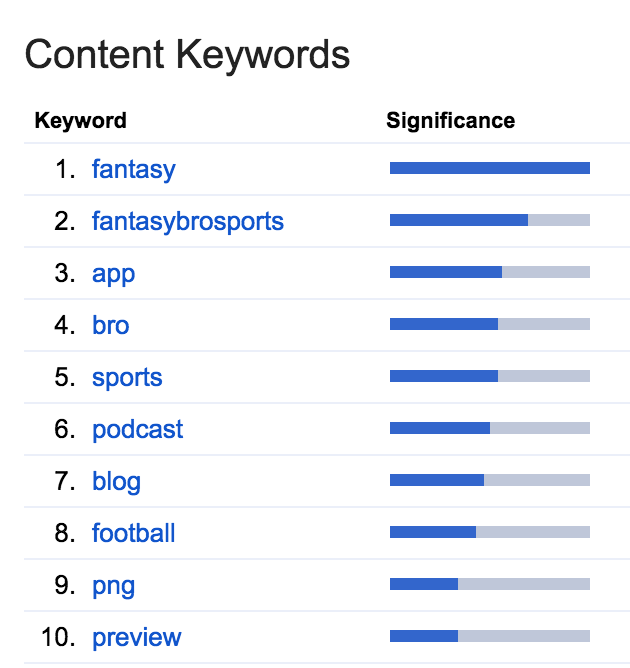 contentrelevance-fantasy-football-fantasybrosports