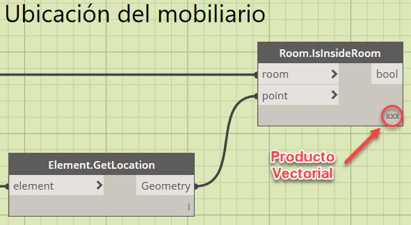 habitaciones_mobiliario_Dynamo_02.png