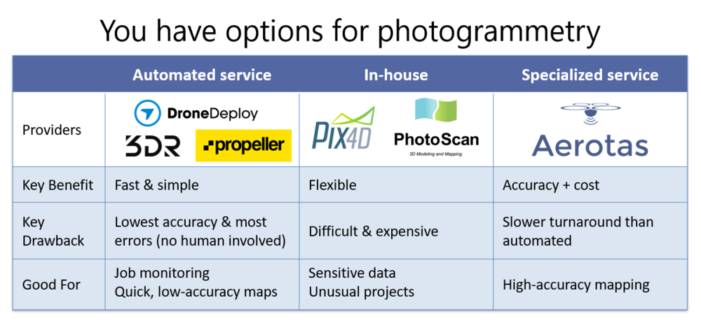 options_photogrammetry