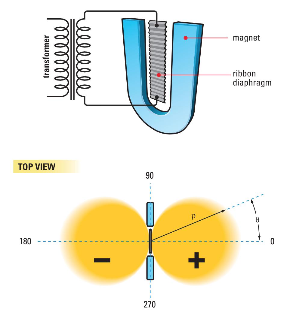 Figure 1.30.png