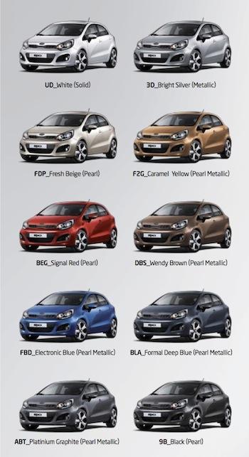 Kia Rio — Bermuda Motors