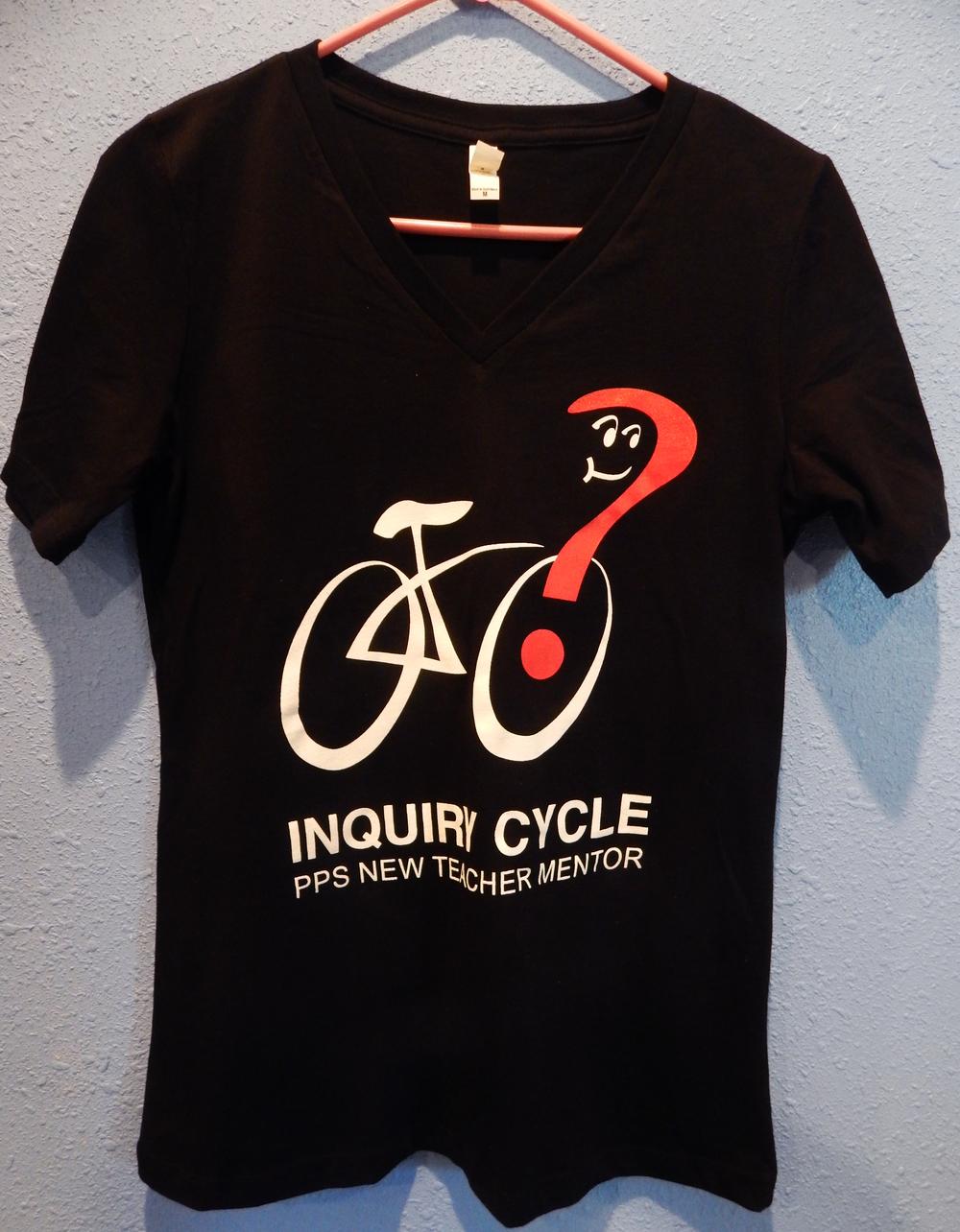 inquirey cycle.jpg