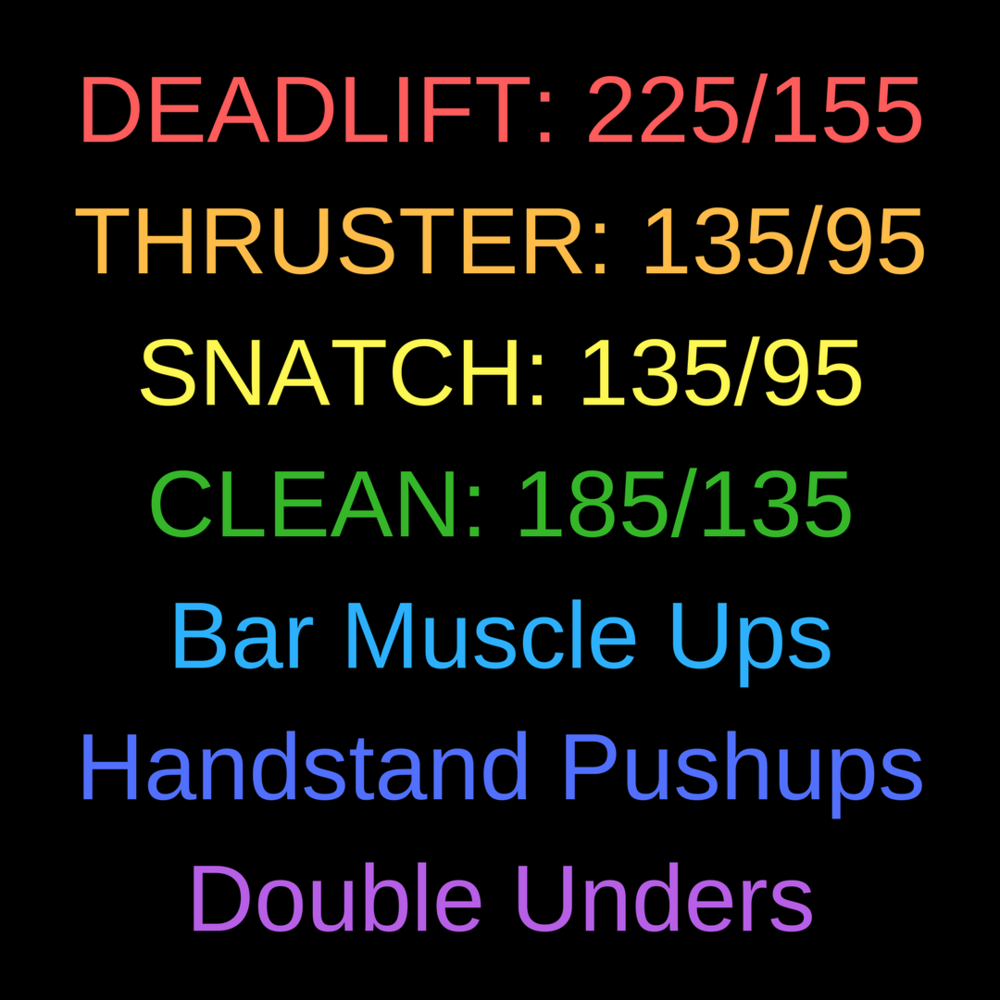 DEADLIFT_ 225%2F155THRUSTER_ 135%2F95SNATCH_ 135%2F95CLEAN_ 185%2F135Bar Muscle UpsHandstand PushupsDouble Unders.png