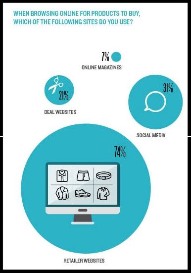 marketingweek.com
