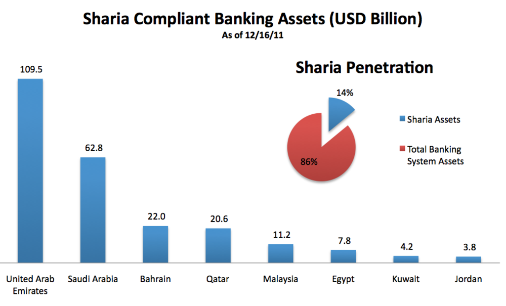 sharia-compliant-banking-assets.png