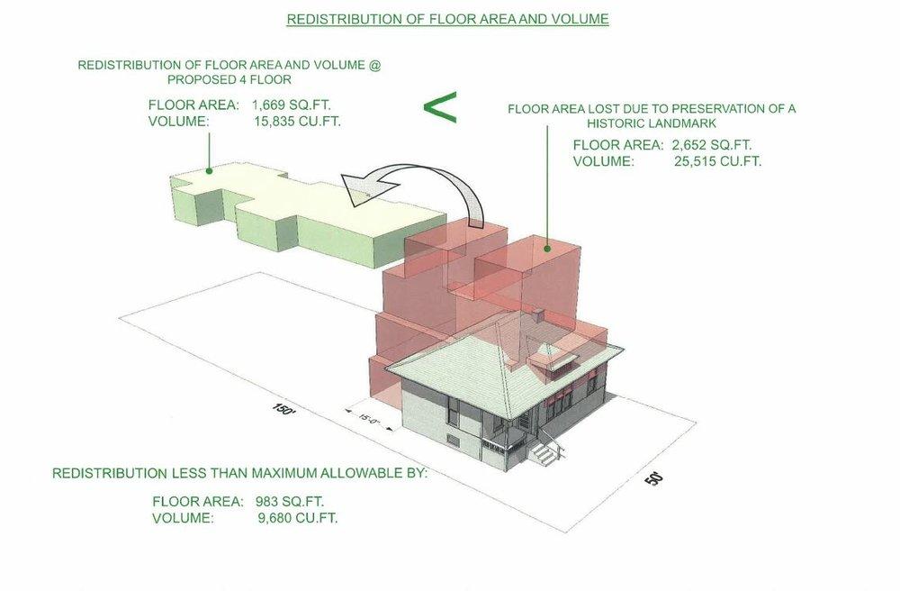 (Howard Laks Architects)