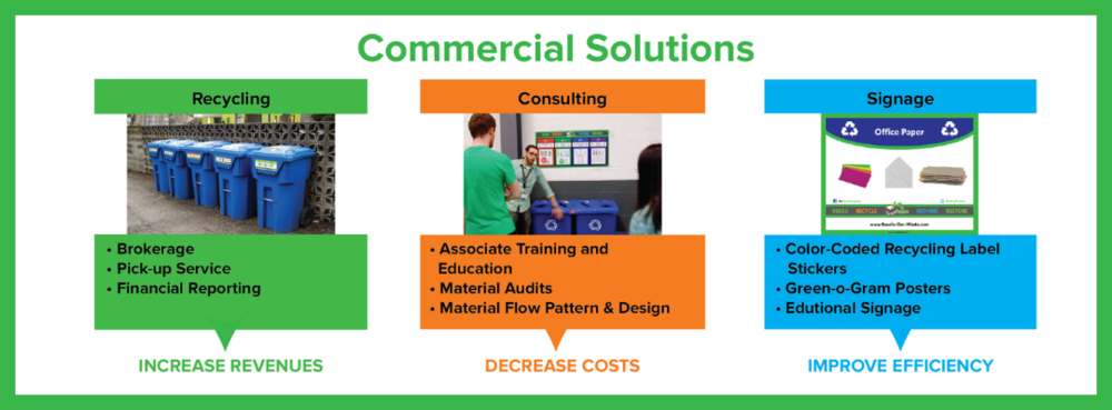 Commercial Solutions.png