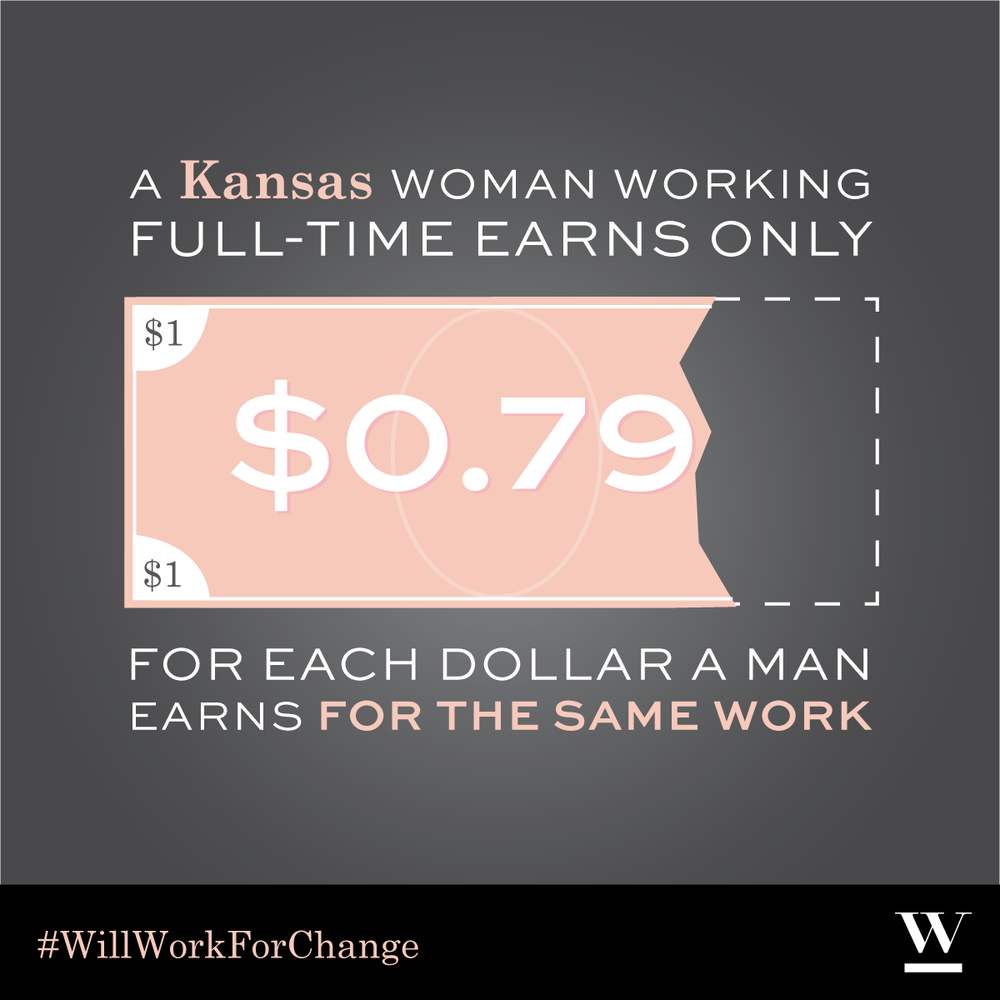 Infographic: Gender Wage Gap via Status of Women in Kansas