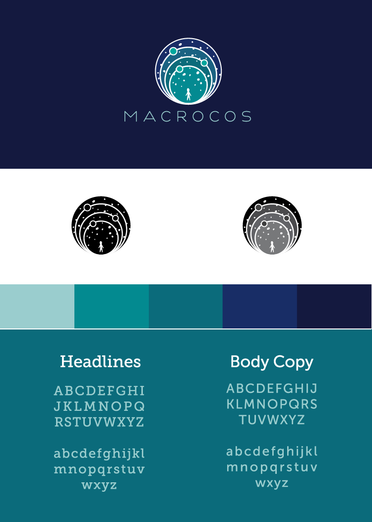 Macrocos branding summary page with colors, logo variations, and fonts by Anna Andreen