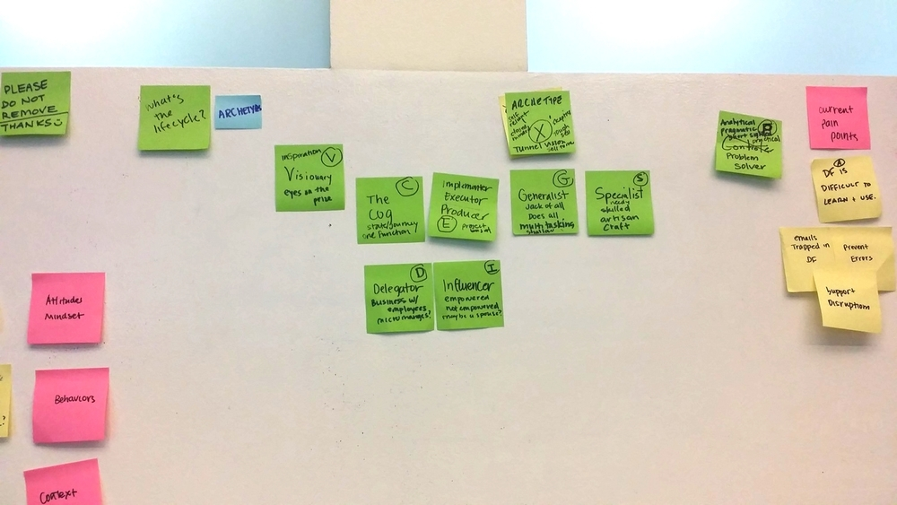 Ideation of Archetypes