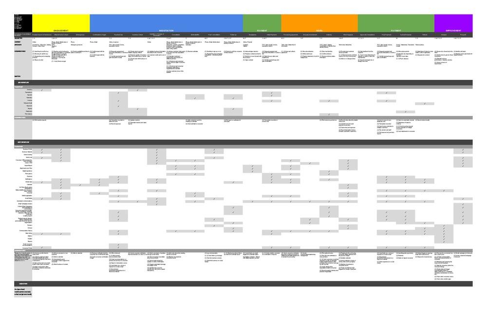 Customer Journey Map v1.jpg