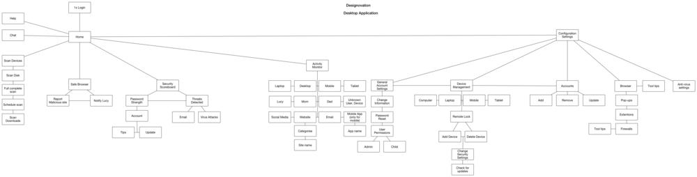 Designovation.png