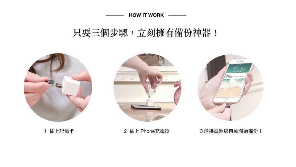 Qubii_Sales Kit_ChineseV2.007.jpeg
