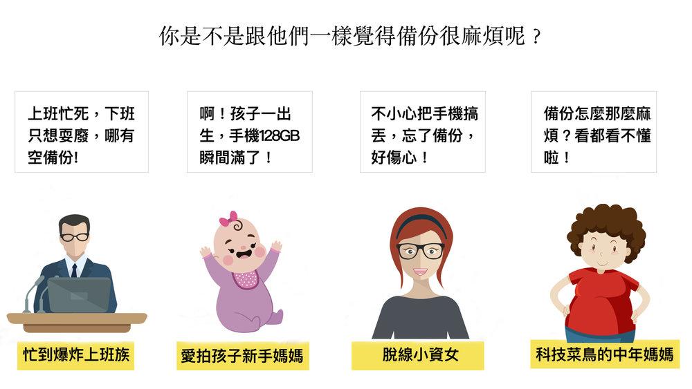 Qubii_Sales Kit_ChineseV.001拷貝.jpg