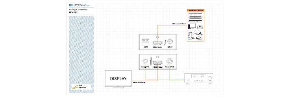 HDCP11-Schematic.jpg