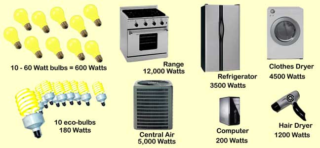 appliance-watts-300.jpg