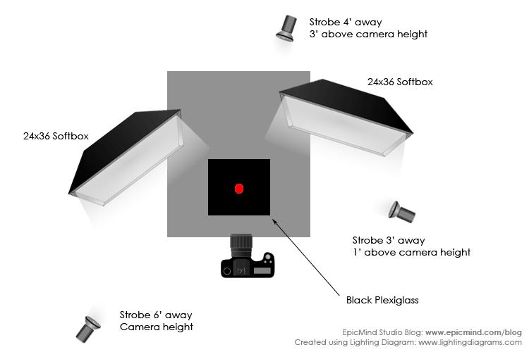 photographing a diamond on a black background capturing the sparkle rh epicmind com Lightning Diagram Portrait Lighting Setup Diagram